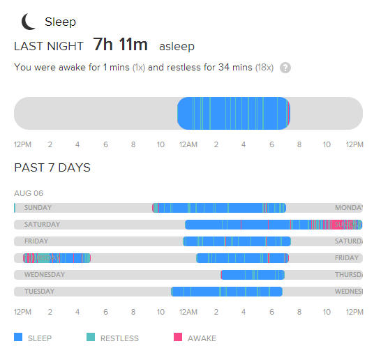 sleepstats